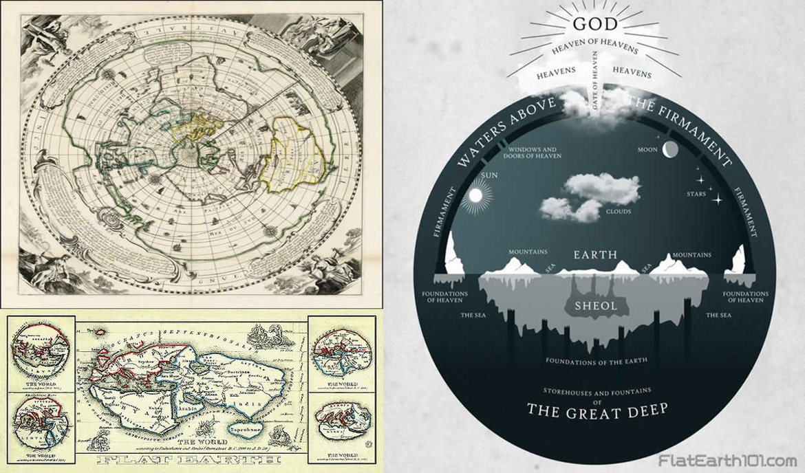 Fe proofs part 4 190 cultures the world over throughout history have all described and purported the existence of a geocentric stationary flat earth egyptians indians publicscrutiny Choice Image